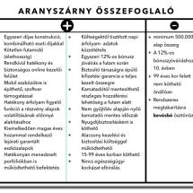 Aranyszarny_Összefoglalo