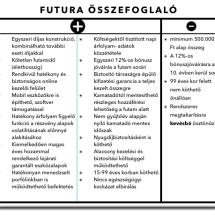 Futura_Összefoglalo