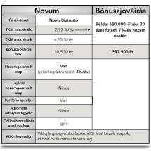 Novum_Adatok