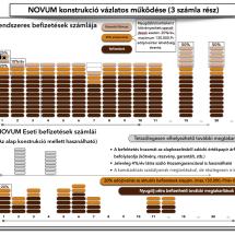 Novum_Vázlat