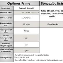 OptimusP_röviden